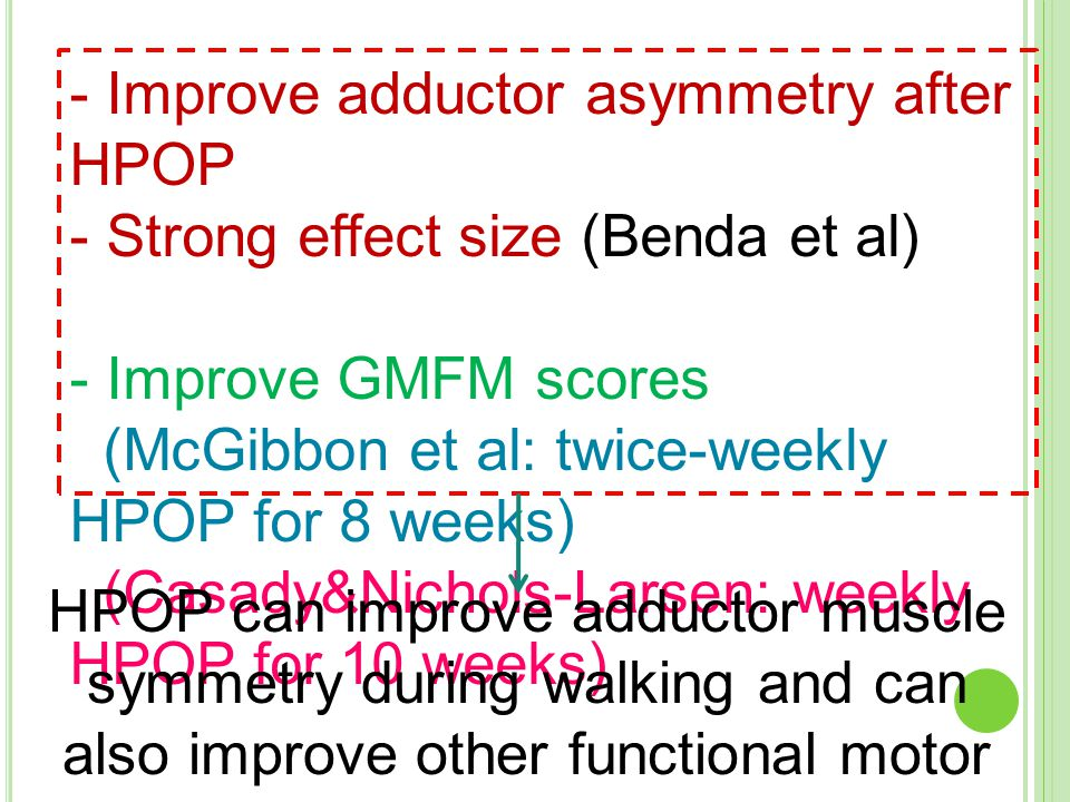 Improve adductor asymmetry after HPOP