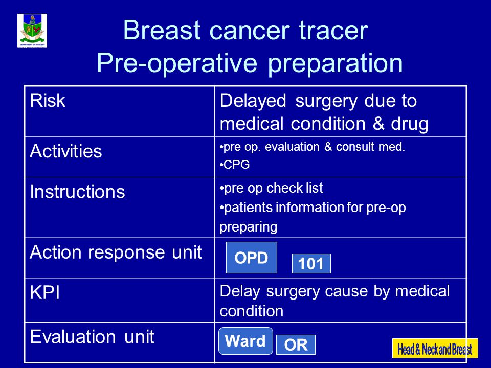 Breast cancer tracer Pre-operative preparation