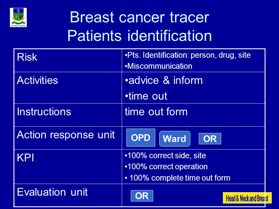 Breast cancer tracer Patients identification