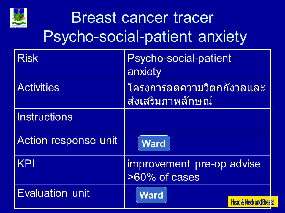 Breast cancer tracer Psycho-social-patient anxiety
