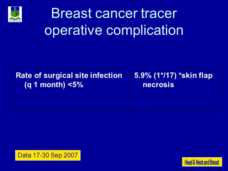 Breast cancer tracer operative complication