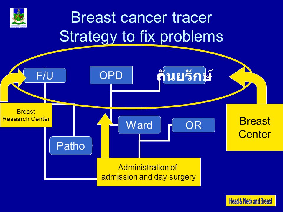 Breast cancer tracer Strategy to fix problems