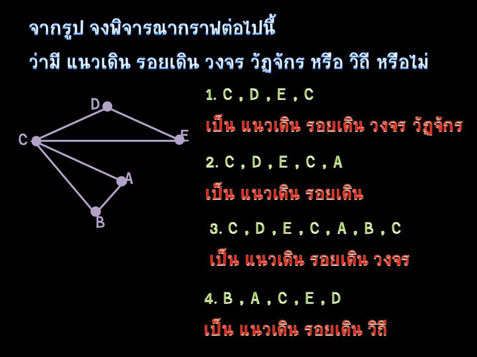 จากรูป จงพิจารณากราฟต่อไปนี้ ว่ามี แนวเดิน รอยเดิน วงจร วัฏจักร หรือ วิถี หรือไม่