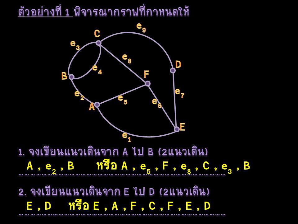 ตัวอย่างที่ 1 พิจารณากราฟที่กำหนดให้ 1