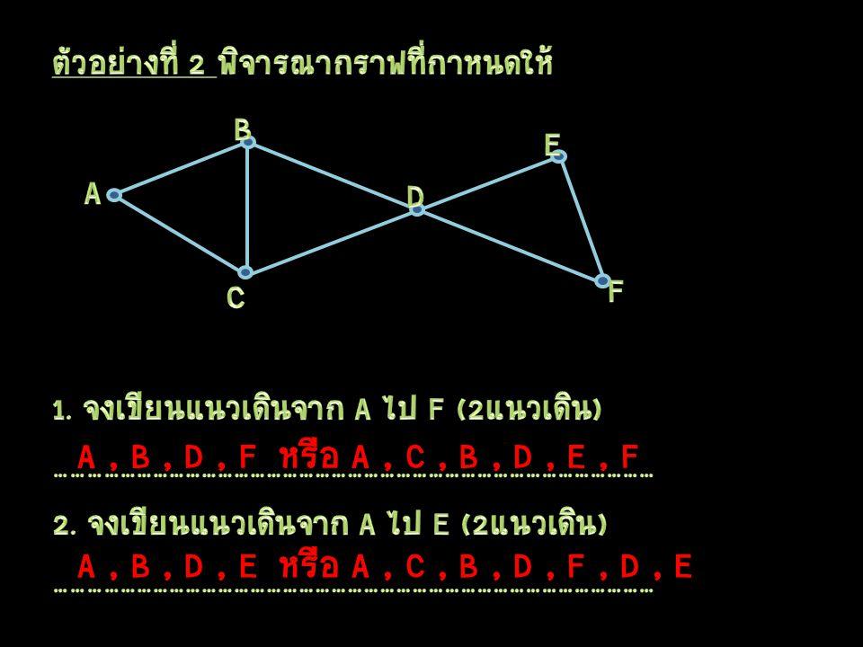 ตัวอย่างที่ 2 พิจารณากราฟที่กำหนดให้ 1