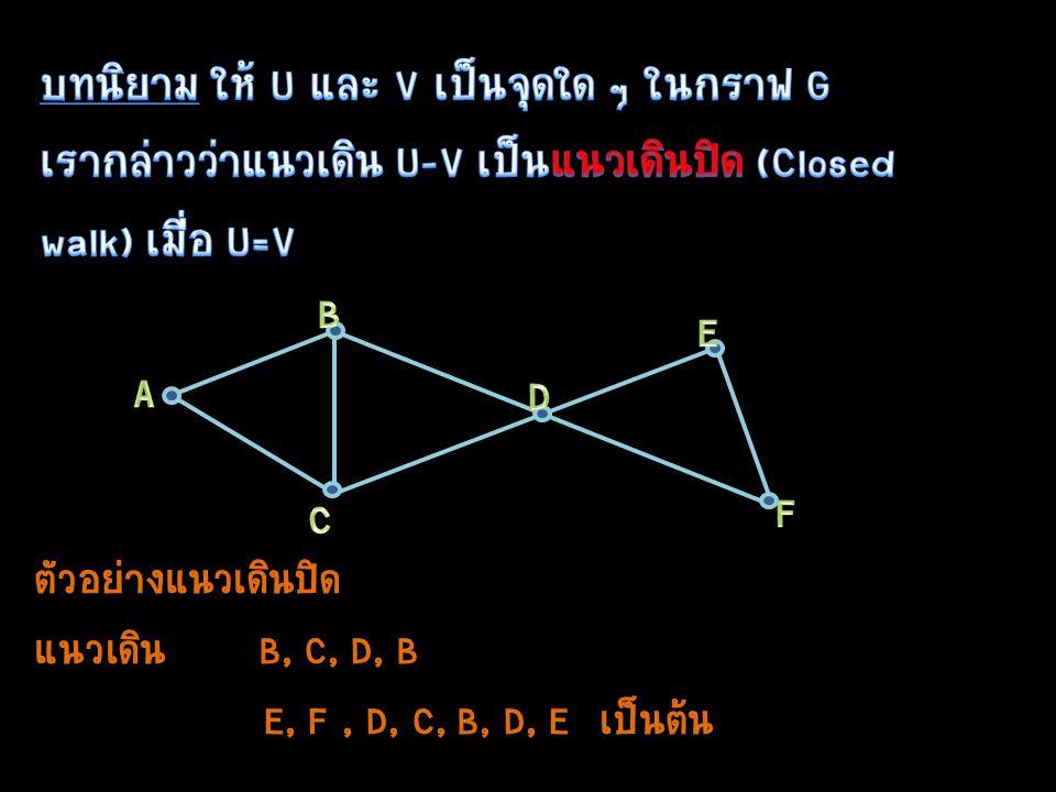 บทนิยาม ให้ U และ V เป็นจุดใด ๆ ในกราฟ G เรากล่าวว่าแนวเดิน U-V เป็นแนวเดินปิด (Closed walk) เมื่อ U=V