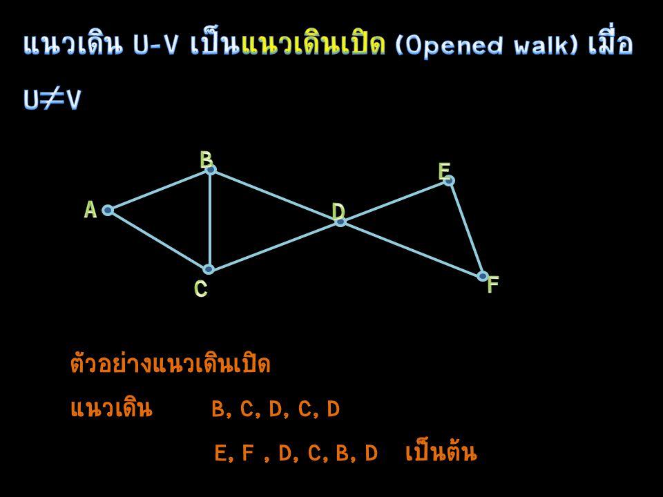 แนวเดิน U-V เป็นแนวเดินเปิด (Opened walk) เมื่อ UV