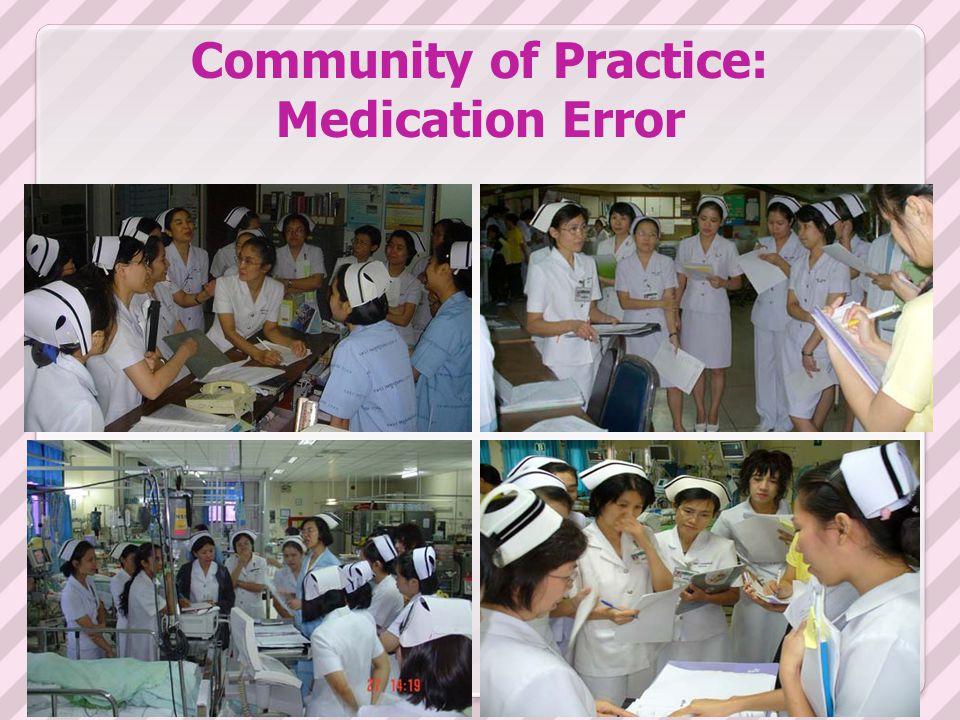 Community of Practice: Medication Error