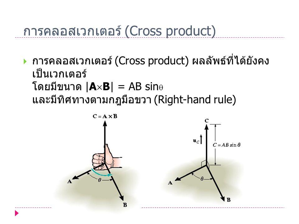การคลอสเวกเตอร์ (Cross product)