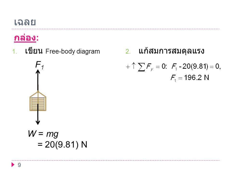 เฉลย กล่อง: F1 W = mg = 20(9.81) N เขียน Free-body diagram