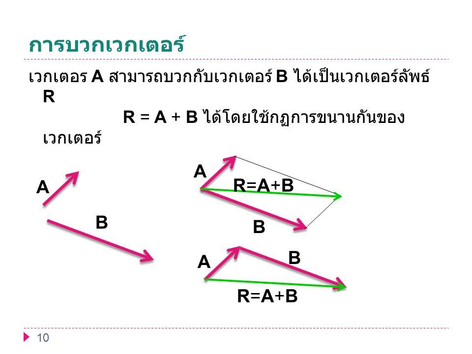 การบวกเวกเตอร์ A R=A+B A B B B A R=A+B