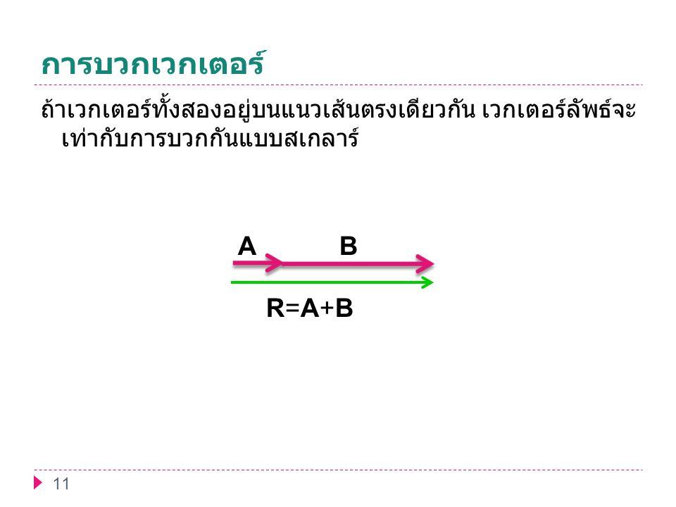 การบวกเวกเตอร์ A B R=A+B