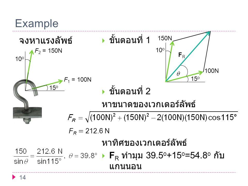 Example จงหาแรงลัพธ์ ขั้นตอนที่ 1 ขั้นตอนที่ 2 หาขนาดของเวกเตอร์ลัพธ์