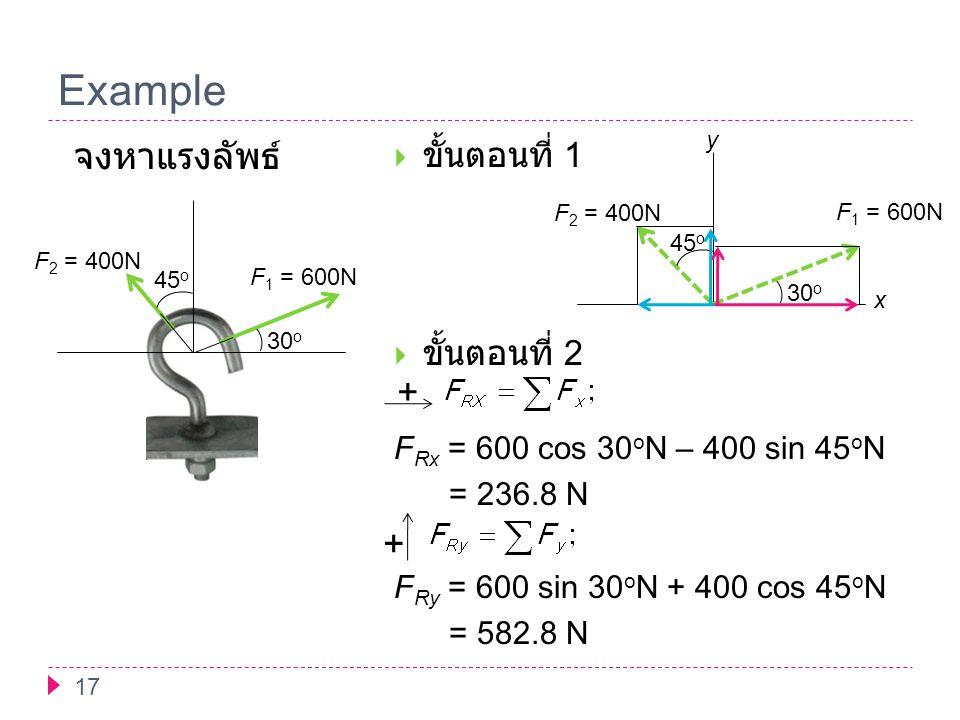 Example จงหาแรงลัพธ์ + + ขั้นตอนที่ 1 ขั้นตอนที่ 2