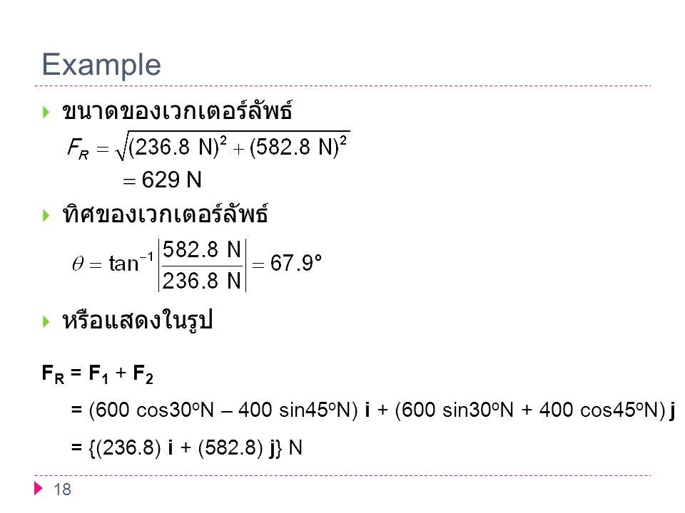 Example ขนาดของเวกเตอร์ลัพธ์ ทิศของเวกเตอร์ลัพธ์ หรือแสดงในรูป = 629 N