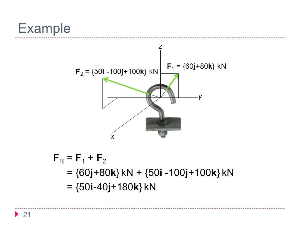 Example x. y. F2 = {50i -100j+100k} kN. z. F1 = {60j+80k} kN.