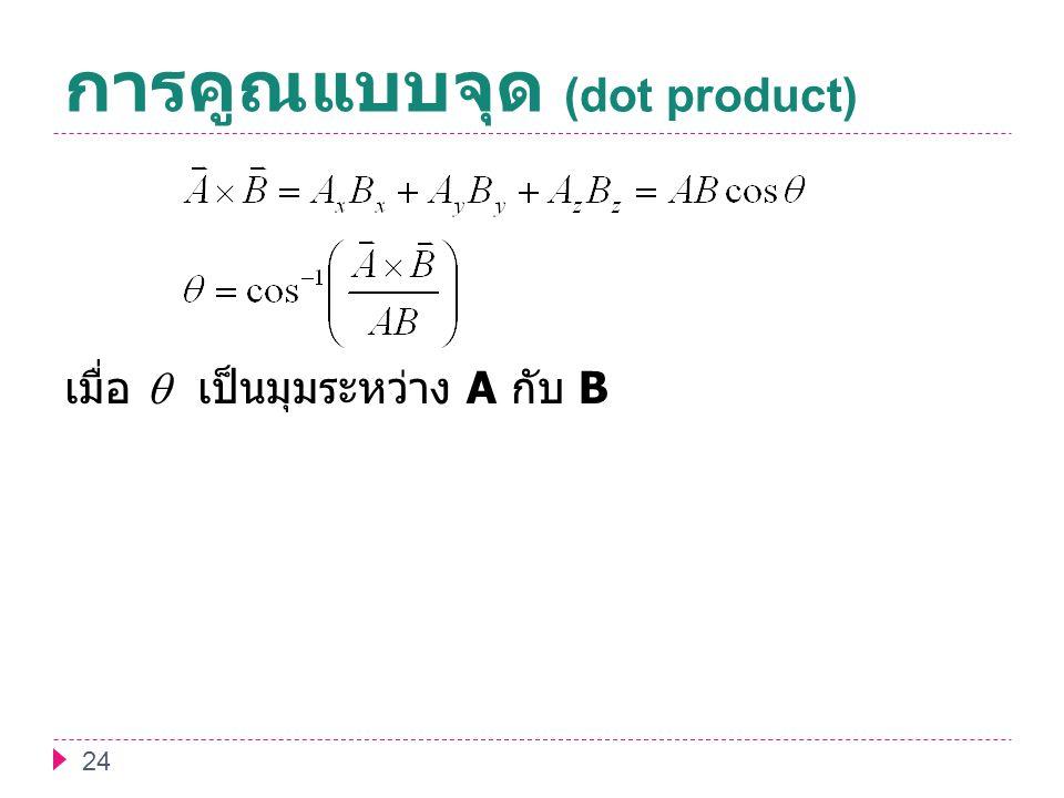 การคูณแบบจุด (dot product)