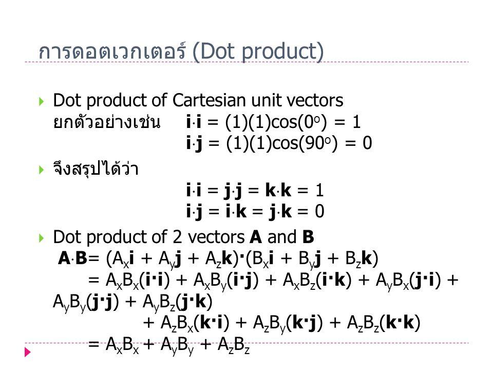 การดอตเวกเตอร์ (Dot product)