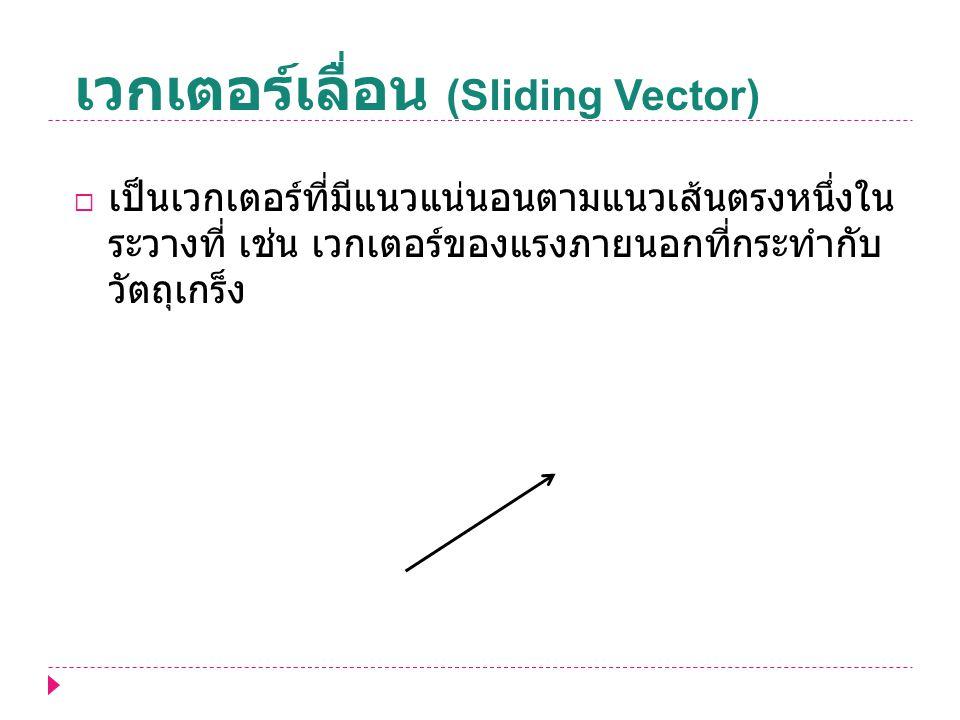 เวกเตอร์เลื่อน (Sliding Vector)