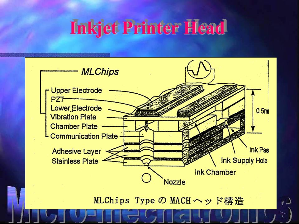 Inkjet Printer Head