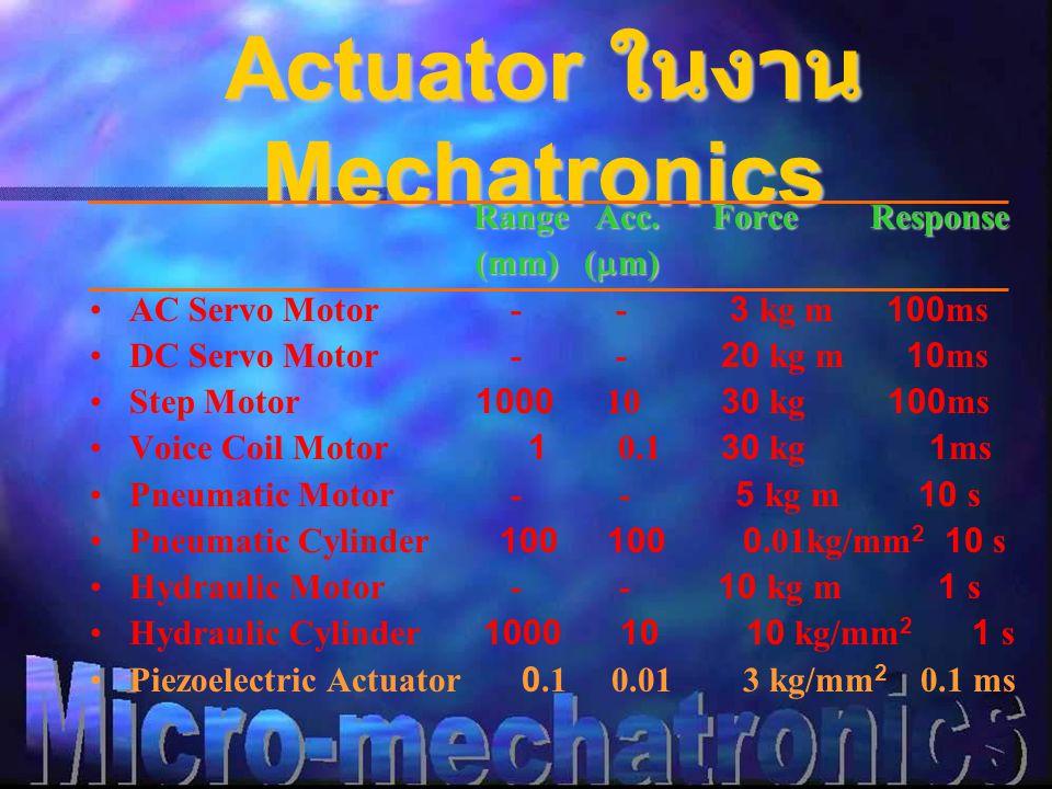 Actuator ในงาน Mechatronics