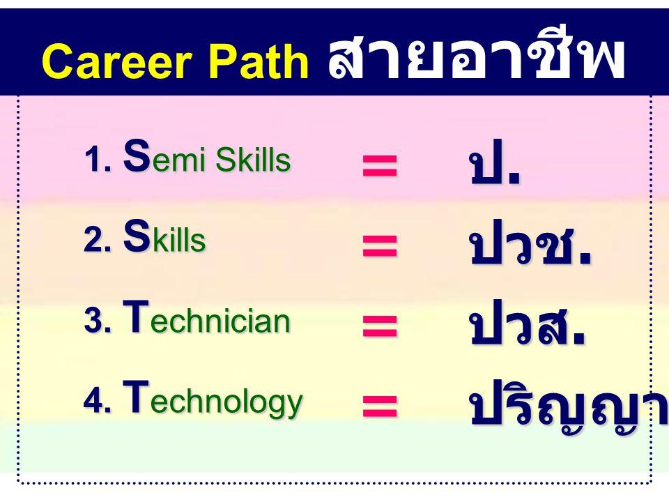 = ป. = ปวช. = ปวส. = ปริญญา Career Path สายอาชีพ Semi Skills Skills