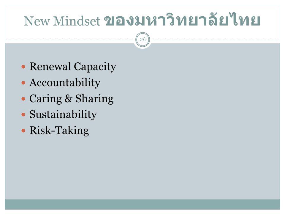 New Mindset ของมหาวิทยาลัยไทย