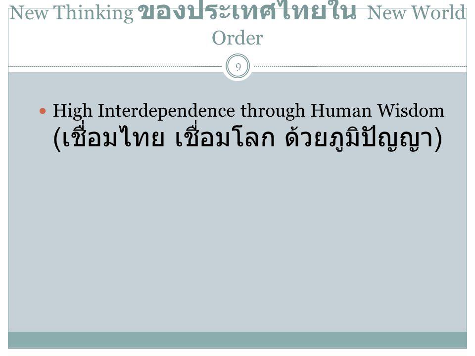 New Thinking ของประเทศไทยใน New World Order
