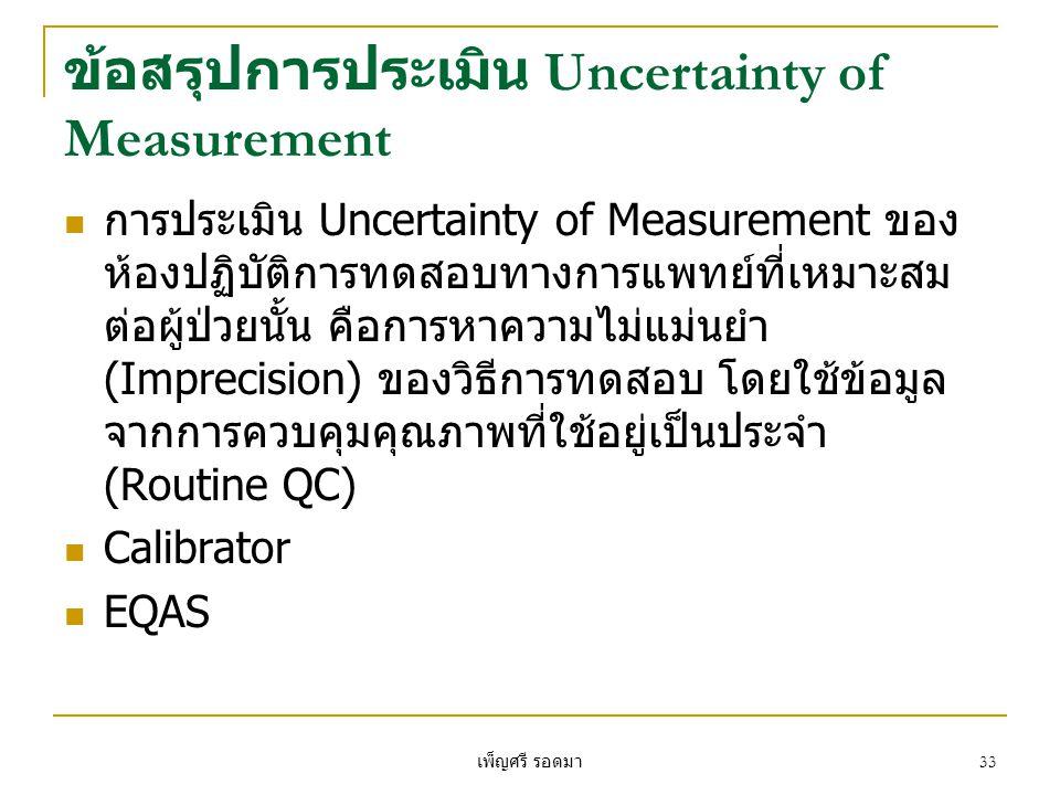 ข้อสรุปการประเมิน Uncertainty of Measurement