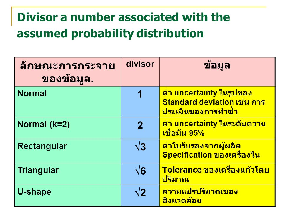 Divisor a number associated with the assumed probability distribution