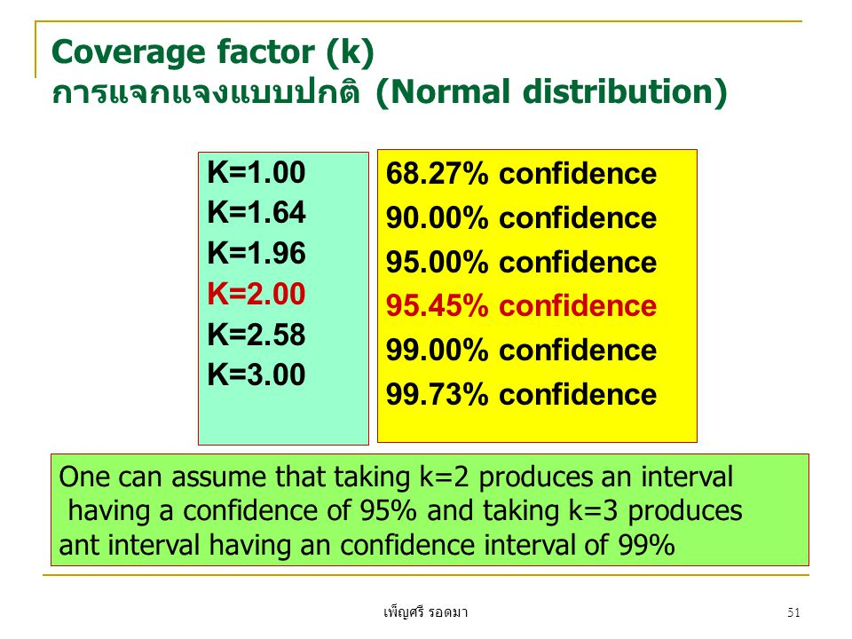Coverage factor (k) การแจกแจงแบบปกติ (Normal distribution)