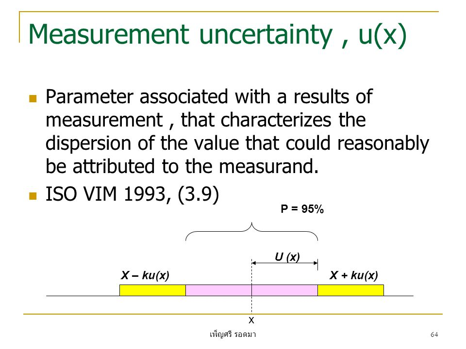 Measurement uncertainty , u(x)