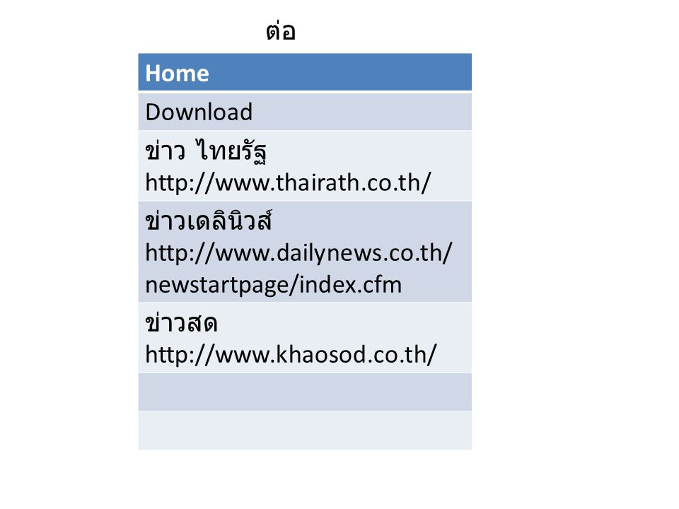 ต่อ Home. Download. ข่าว ไทยรัฐhttp://www.thairath.co.th/ ข่าวเดลินิวส์http://www.dailynews.co.th/newstartpage/index.cfm.