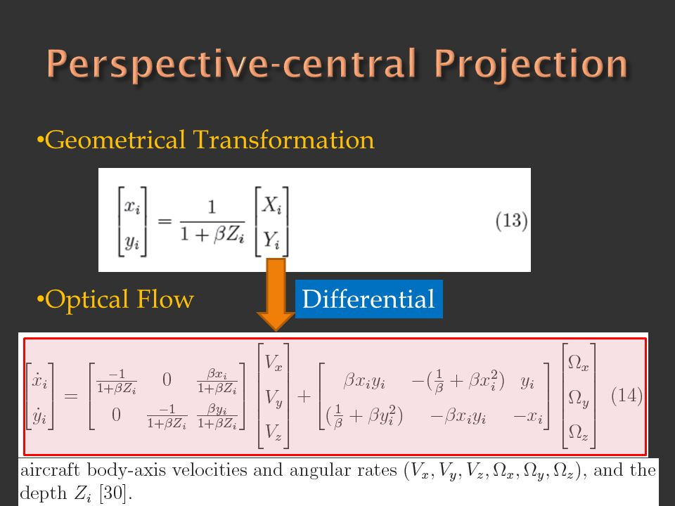 Perspective-central Projection