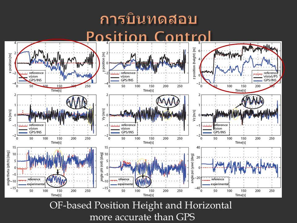 การบินทดสอบ Position Control
