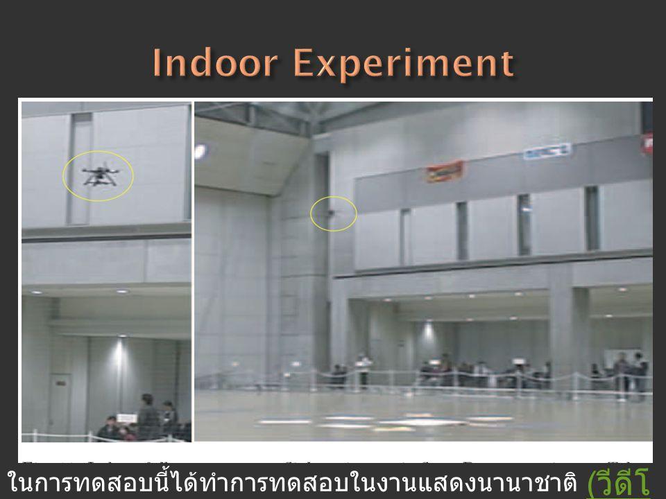 Indoor Experiment (วีดีโอ)