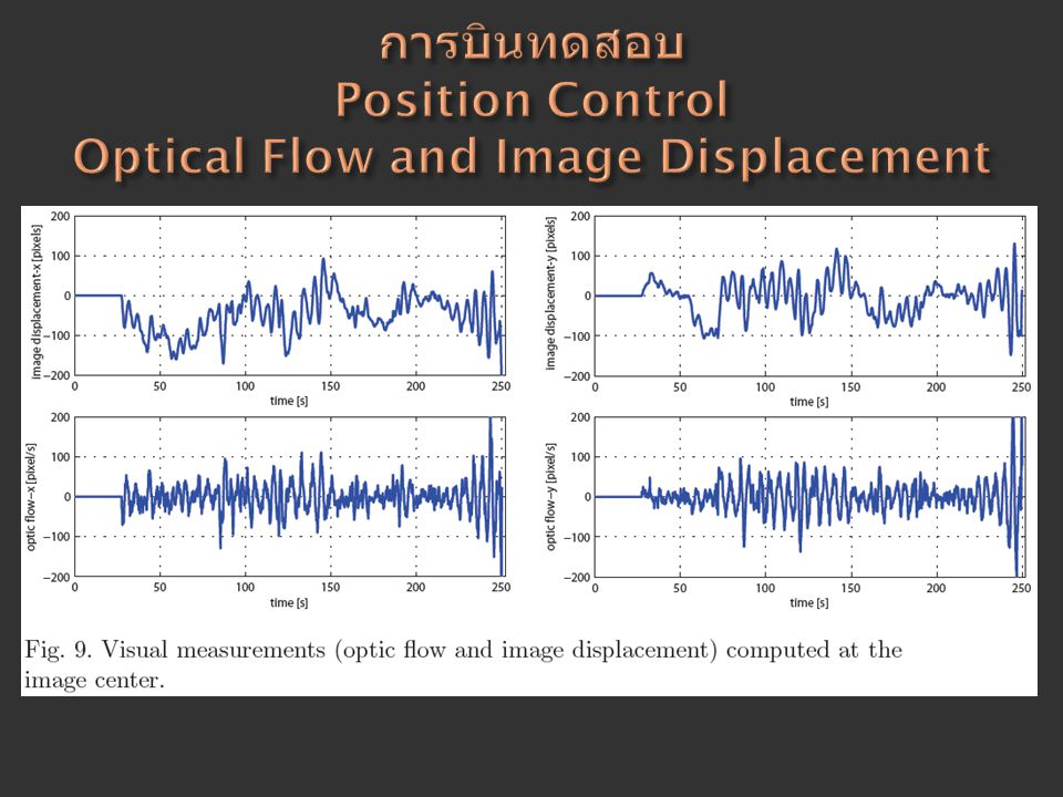 การบินทดสอบ Position Control Optical Flow and Image Displacement
