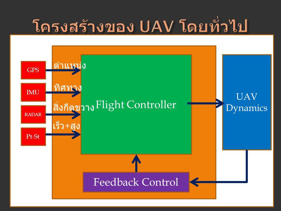 โครงสร้างของ UAV โดยทั่วไป