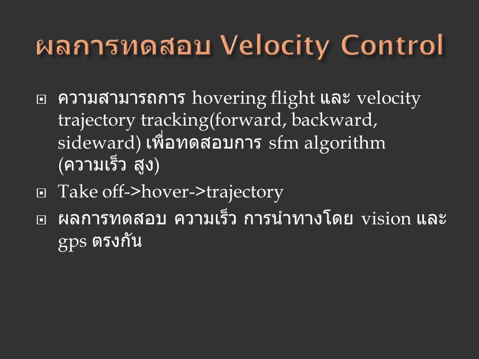 ผลการทดสอบ Velocity Control