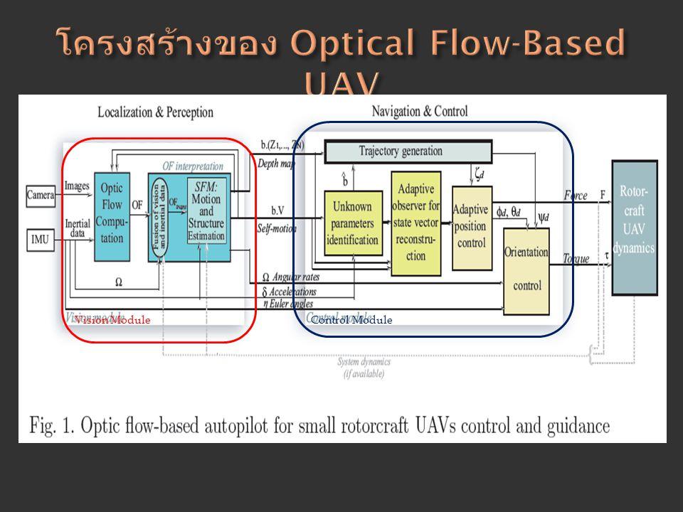 โครงสร้างของ Optical Flow-Based UAV