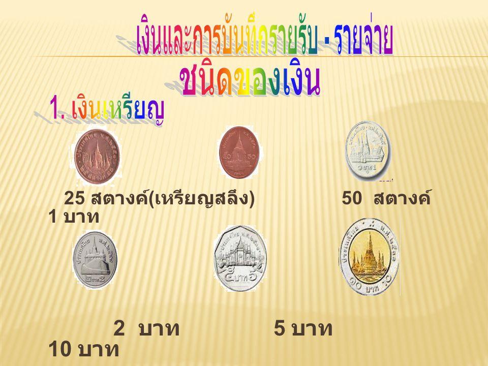 เงินและการบันทึกรายรับ - รายจ่าย