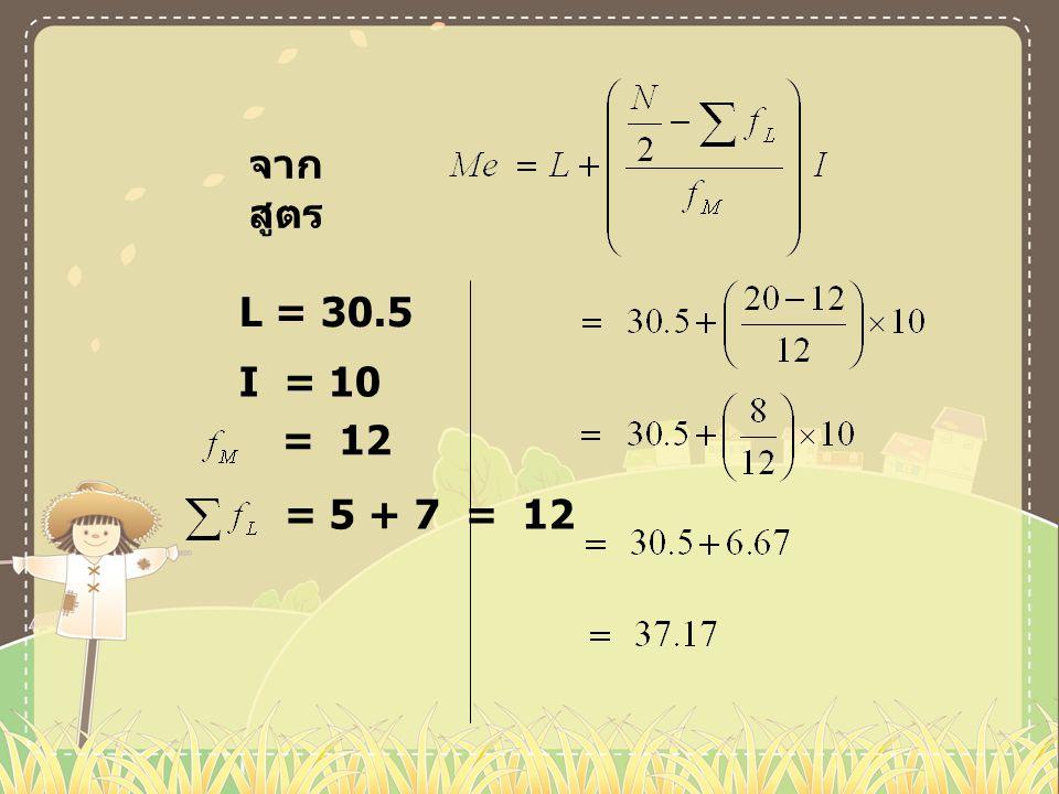 จากสูตร L = 30.5 I = 10 = 12 = 5 + 7 = 12