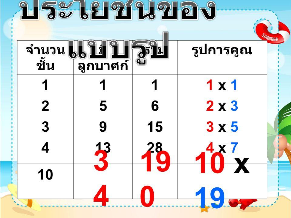 ประโยชน์ของแบบรูป 34 190 10 x 19 1 2 3 4 5 9 13 6 15 28 1 x 1 2 x 3