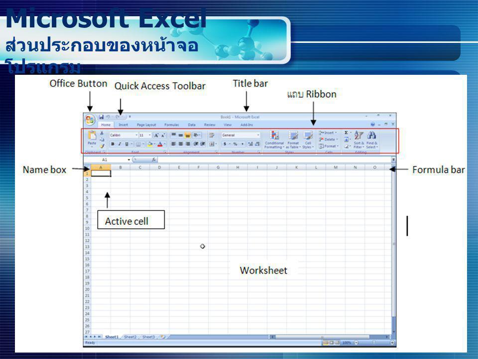 Microsoft Excel ส่วนประกอบของหน้าจอโปรแกรม