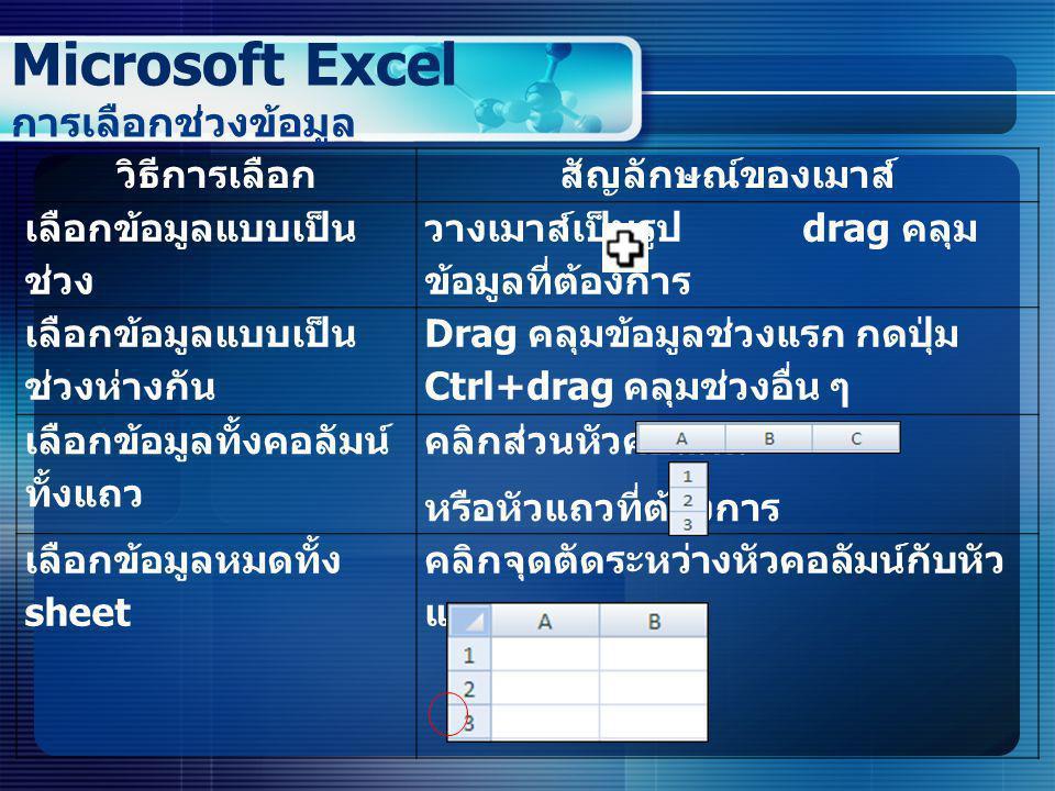 Microsoft Excel การเลือกช่วงข้อมูล
