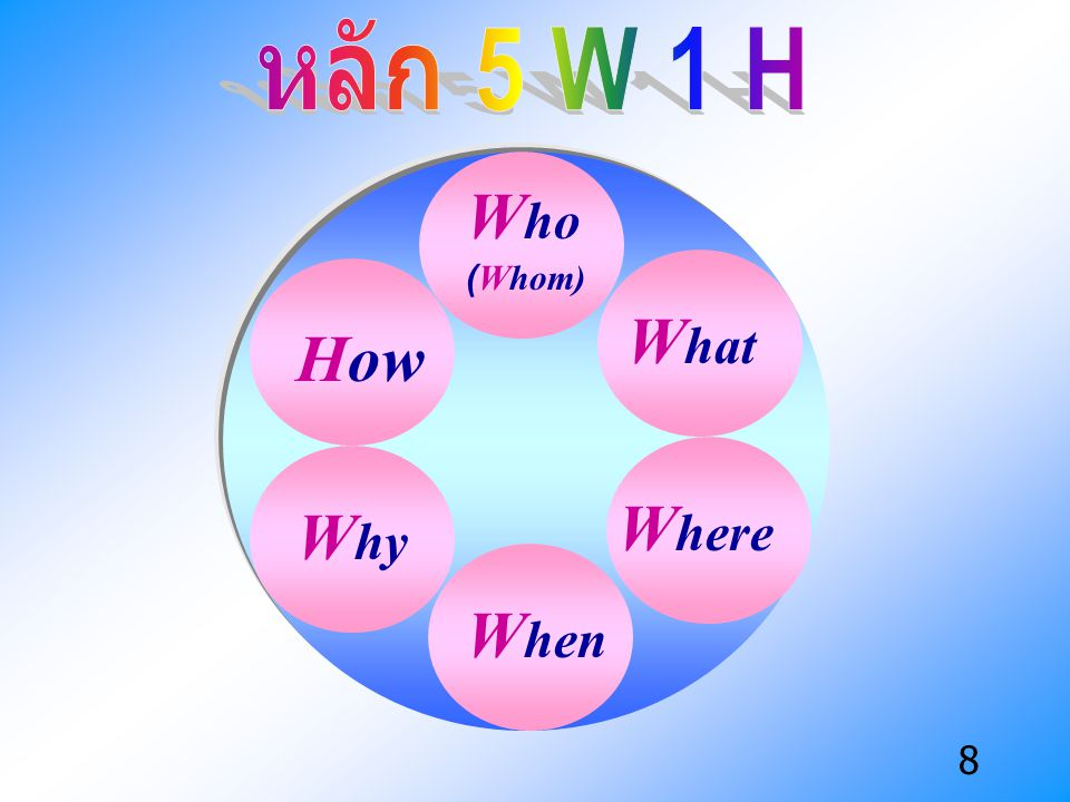 หลัก 5 W 1 H Who What How Where Why When