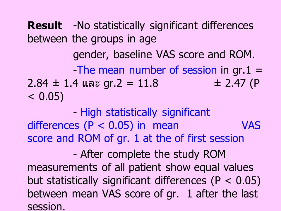 Result -No statistically significant differences between the groups in age