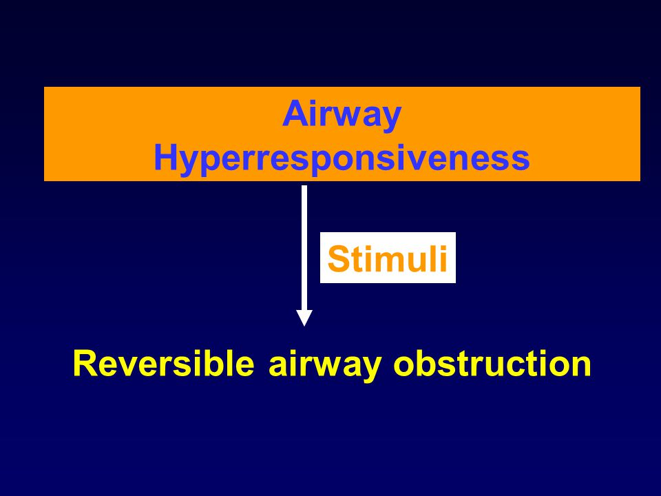 Airway Hyperresponsiveness Stimuli Reversible airway obstruction
