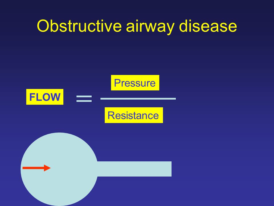 Obstructive airway disease