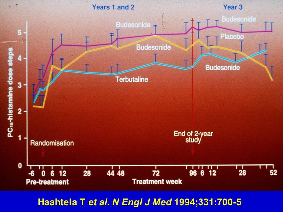 Haahtela T et al. N Engl J Med 1994;331:700-5.